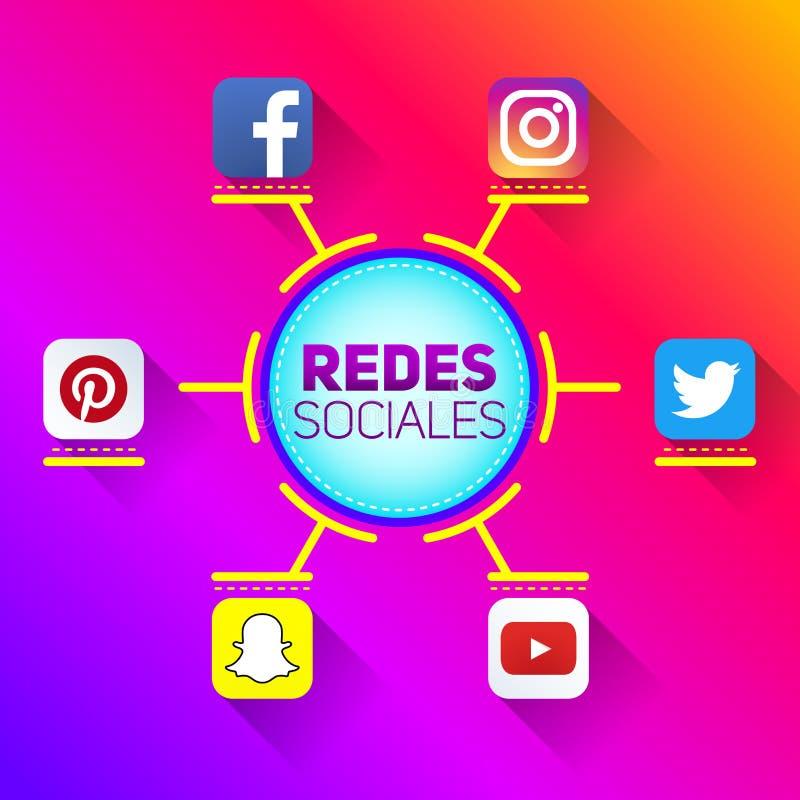 Redes Sociales, Ogólnospołeczne sieci hiszpański tekst, pouczająca mapa z głównymi ogólnospołecznymi sieciami ilustracji