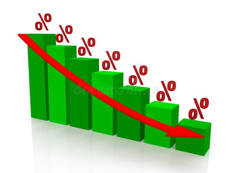 Redução do gráfico dos por cento ilustração royalty free
