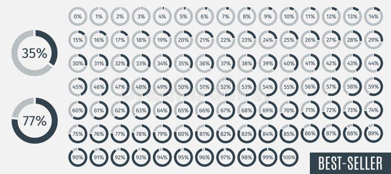 Reeks diagrammen van het cirkelpercentage van 0 tot 100 voor infographics, lignt, 5 10 15 20 25 30 35 40 45 50 55 60 65 70 75 80 stock illustratie