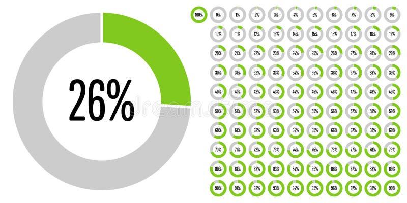 Reeks diagrammen van het cirkelpercentage van 0 tot 100 stock illustratie