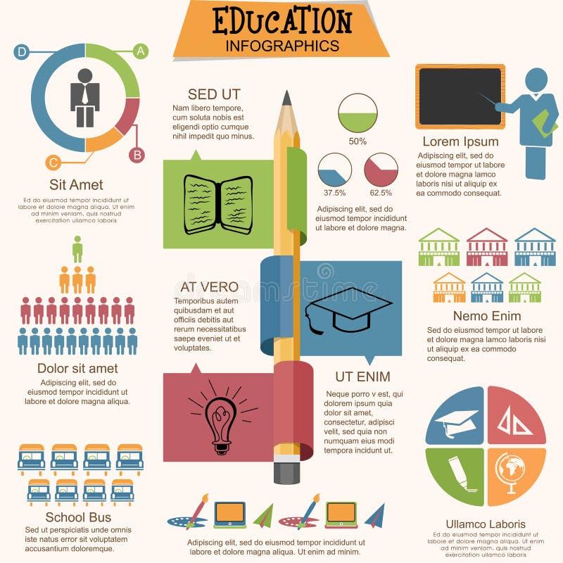 Reeks diverse elementen van onderwijsinfographics stock illustratie