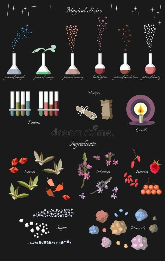 Reeks elementen van de fantasiealchimie: magische elixirs en ingrediënten royalty-vrije illustratie