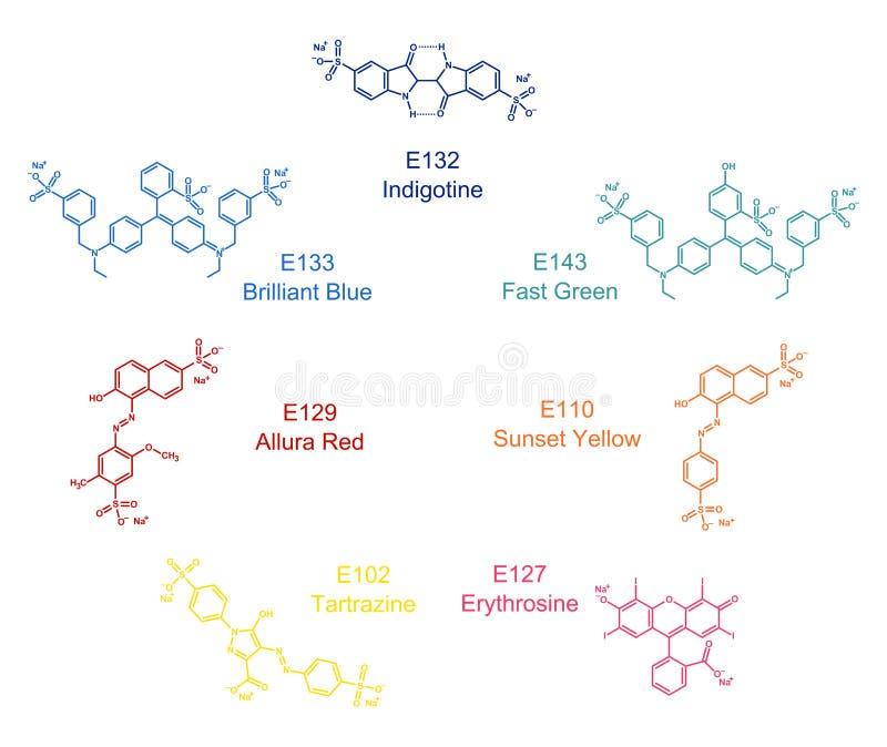 Reeks kunstmatige voedselkleurstofstructuren royalty-vrije illustratie