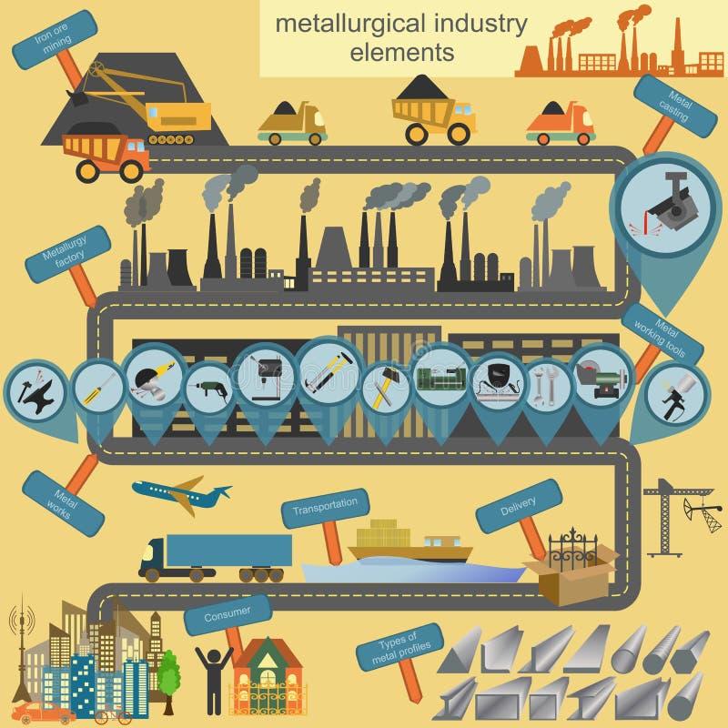 Reeks metallurgiepictogrammen, metaal werkende hulpmiddelen; staalprofielen voor royalty-vrije illustratie
