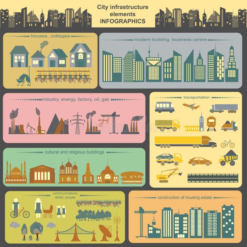 Reeks moderne stadselementen voor het creëren van uw eigen kaarten van ci royalty-vrije illustratie