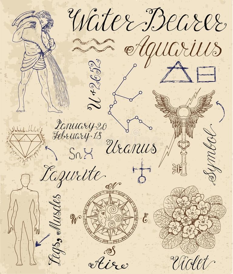 Reeks symbolen voor dierenriemteken Waterman of Waterdrager vector illustratie