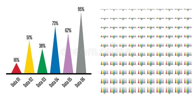 Reeks van de grafiek van het driehoekspercentage van 1 tot 100 royalty-vrije illustratie