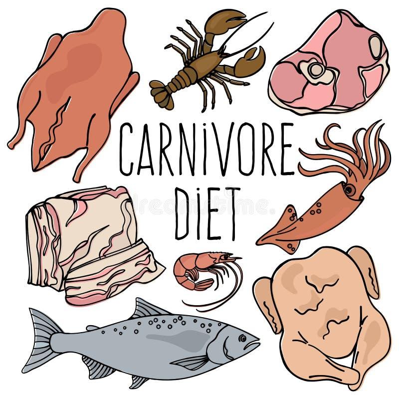 Reeks van de het Voedsel Vectorillustratie van het CARNIVOORdieet de Organische Gezonde royalty-vrije illustratie