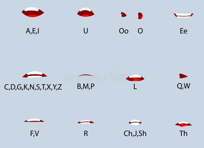 Reeks van de Synchronisatie van de Karakterlip vector illustratie