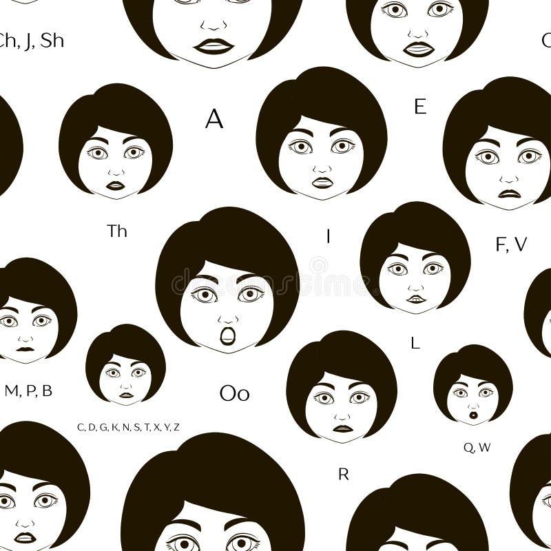 Reeks van het patroon van Karakter lip-Sync royalty-vrije illustratie