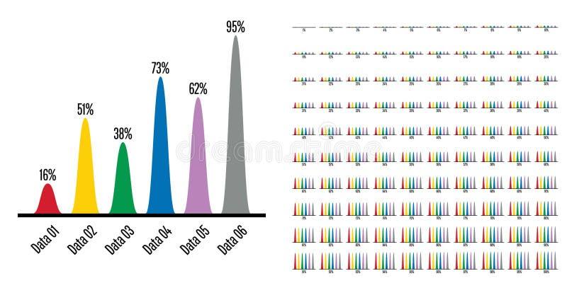 Reeks van het percentagegrafiek van de klokkromme van 1 tot 100 stock illustratie