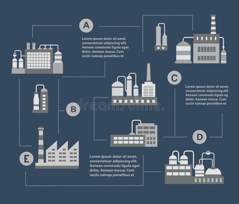 Reeks van industrieel vector illustratie