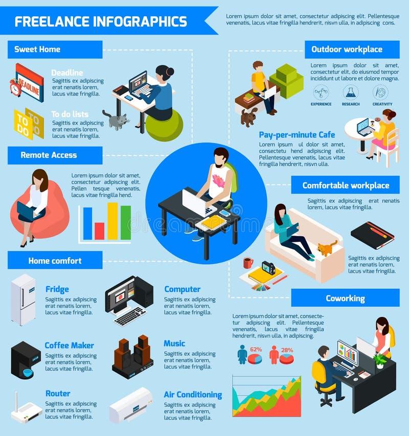Reeks van Infographic van Coworkings de Freelance Mensen vector illustratie