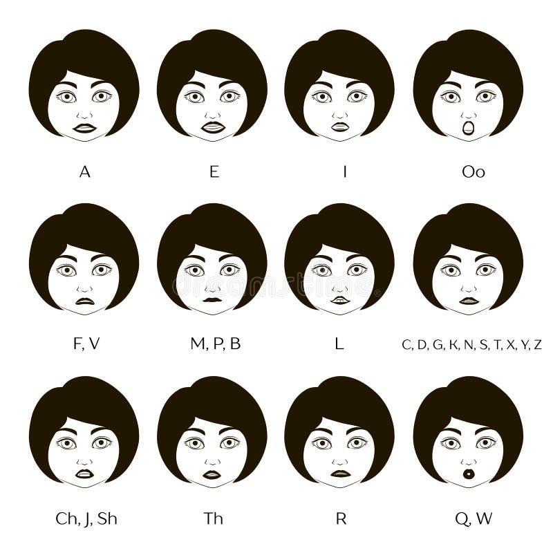 Reeks van Karakter lip-Sync royalty-vrije illustratie