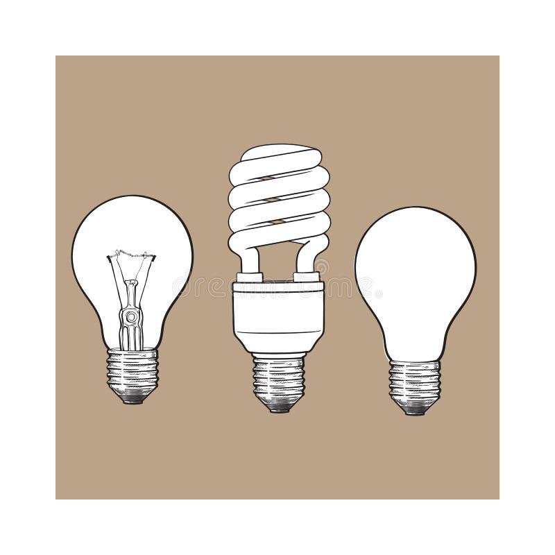 Reeks van transparant, ondoorzichtig, het gloeien en energie - besparings gloeilamp stock illustratie