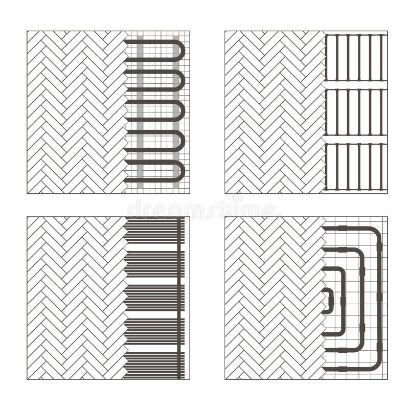 Reeks van type het verwarmen vloer met hoogste dekking Infrarode, elektrocabel, waterpijp Vlakke vector vector illustratie