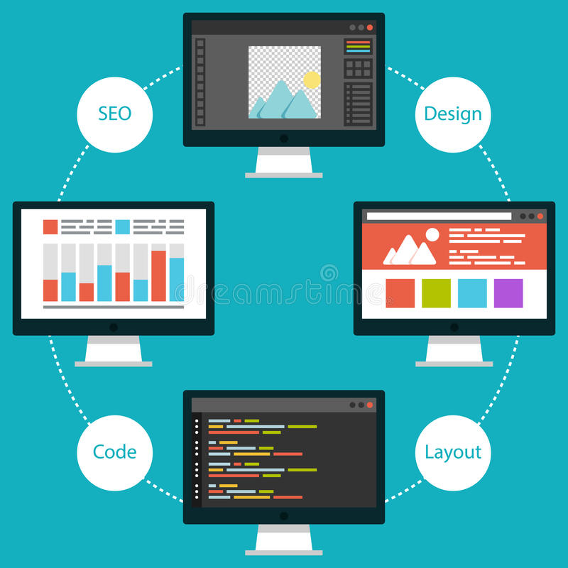 Reeks vlakke pictogrammen van het ontwerpconcept voor ontwikkeling vector illustratie