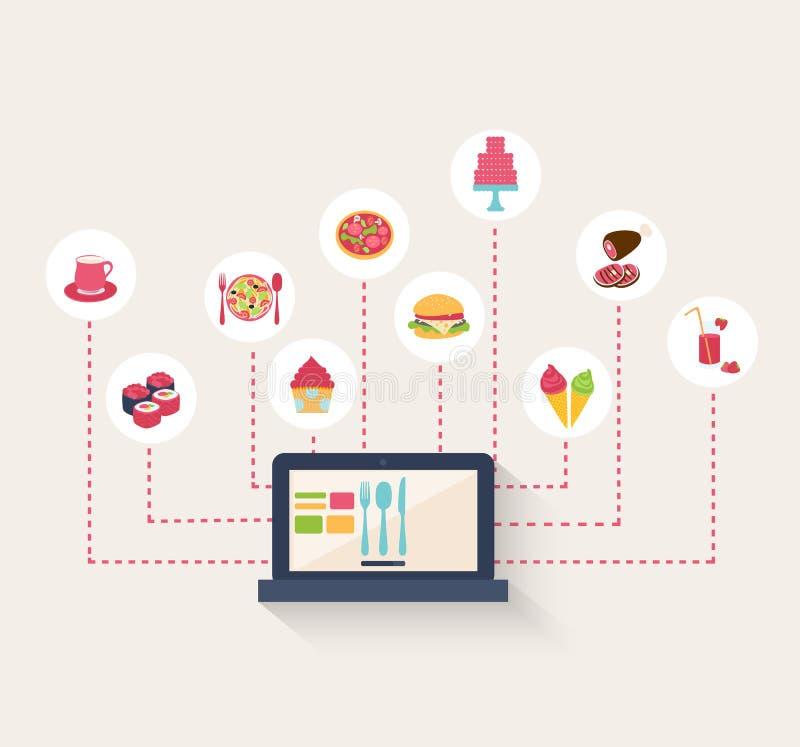 Reeks voedselpictogrammen op een blog royalty-vrije illustratie