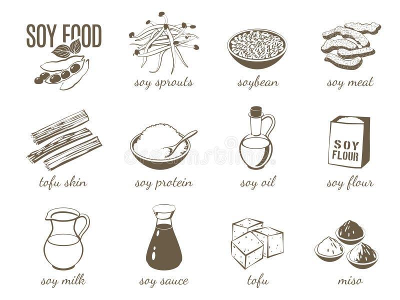 Reeks zwart-wit het voedselillustraties van de beeldverhaalsoja - sojamelk, sojasaus, sojavlees, tofu, miso etc. Vector illustrat vector illustratie