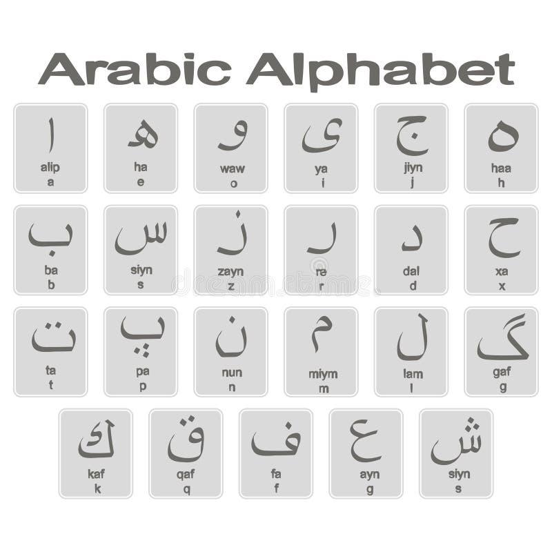 Reeks zwart wit pictogrammen met arabisch alfabet vector for Arabisch nederlands