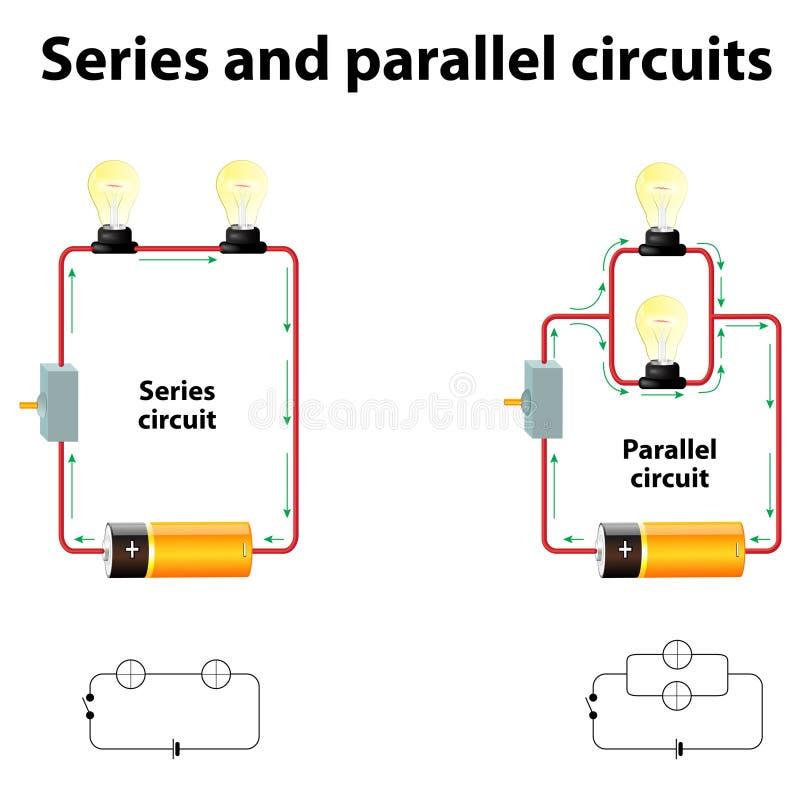 Reeksen en parallelle kringen stock illustratie