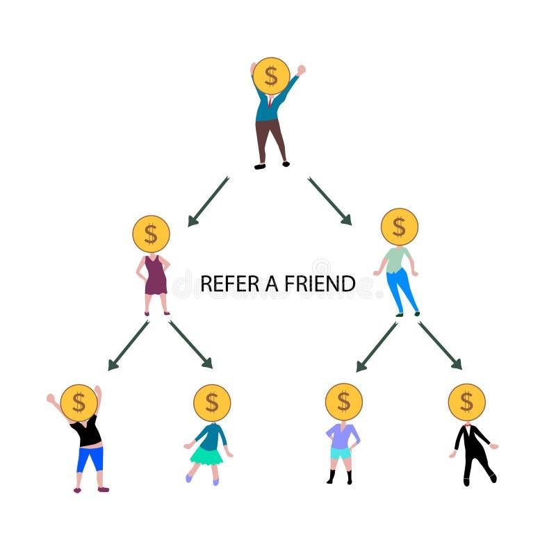 Refiera a un amigo gente principal del dólar Aislado en blanco libre illustration