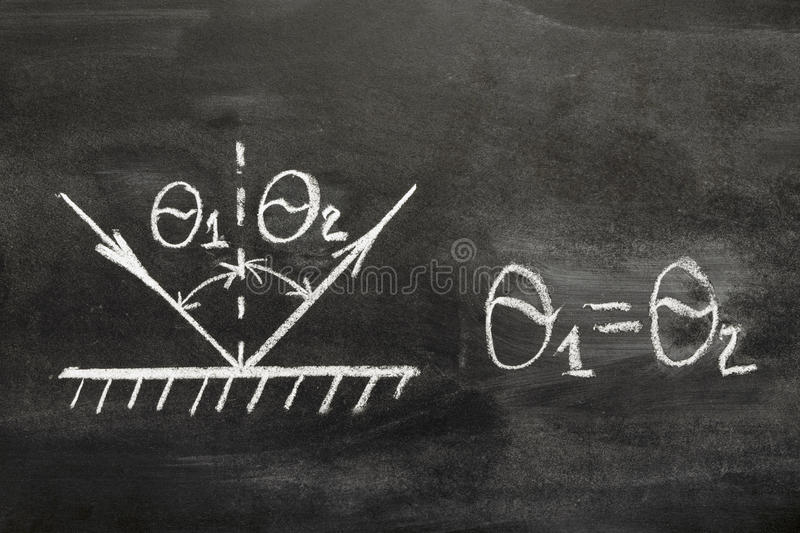 Download Reflection law stock image. Image of angle, science, blackboard - 26799575