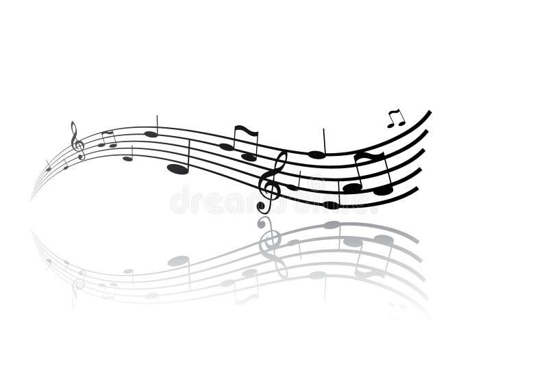 Reflexión de consonancias. Vector ilustración del vector