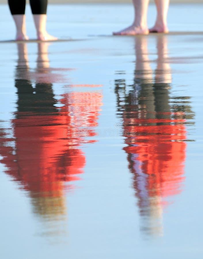 Reflexion of figures