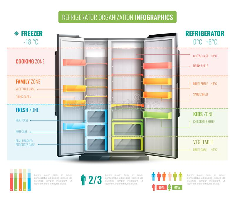 Refrigerator Organization Infographics. With information about various zones in freezer and in cooling chamber vector illustration vector illustration