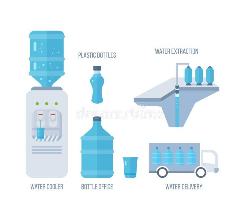 Refroidisseur d'eau Bureau de bouteille, plastique Eau illustration libre de droits