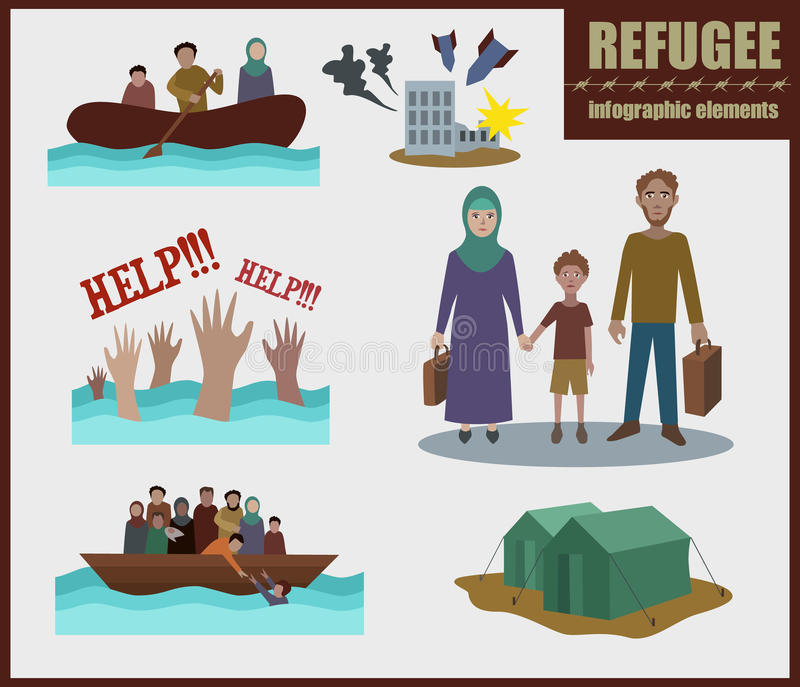 Animated Character Design In Illustrator : Refugee vector infographic elements stock image