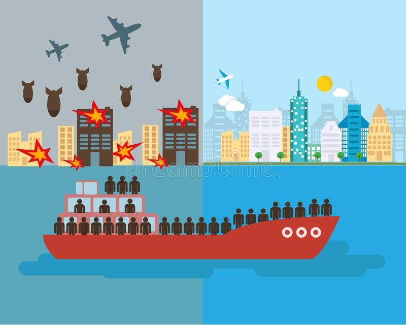 refugiado Vector concepto de las víctimas de la guerra que se escapa con el barco libre illustration