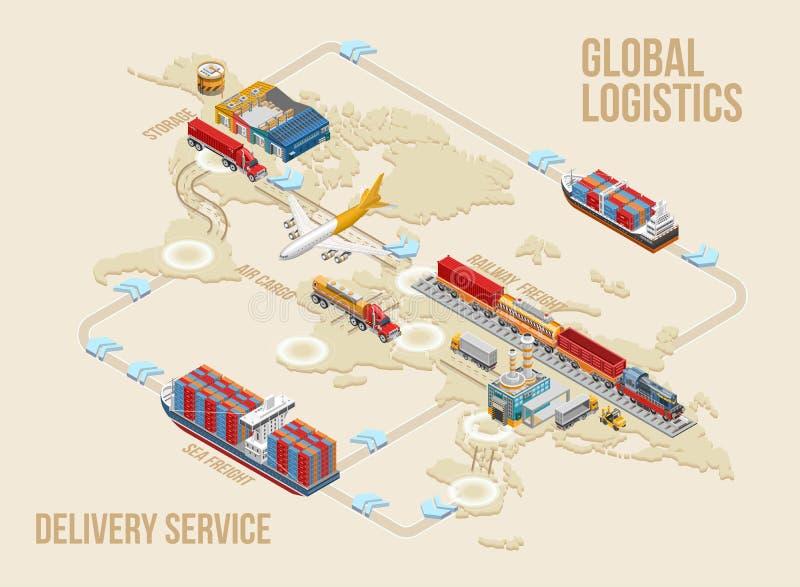 Regeling van de globale logistiek en leveringsdienst vector illustratie