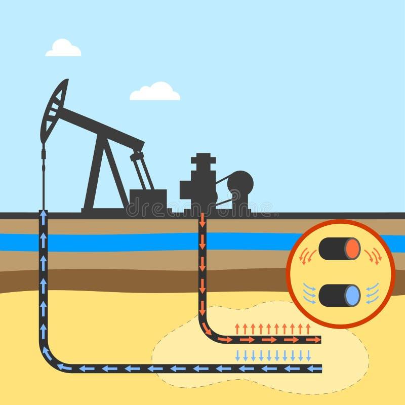 Regeling van het fossiel van de mijnbouwschalie stock illustratie