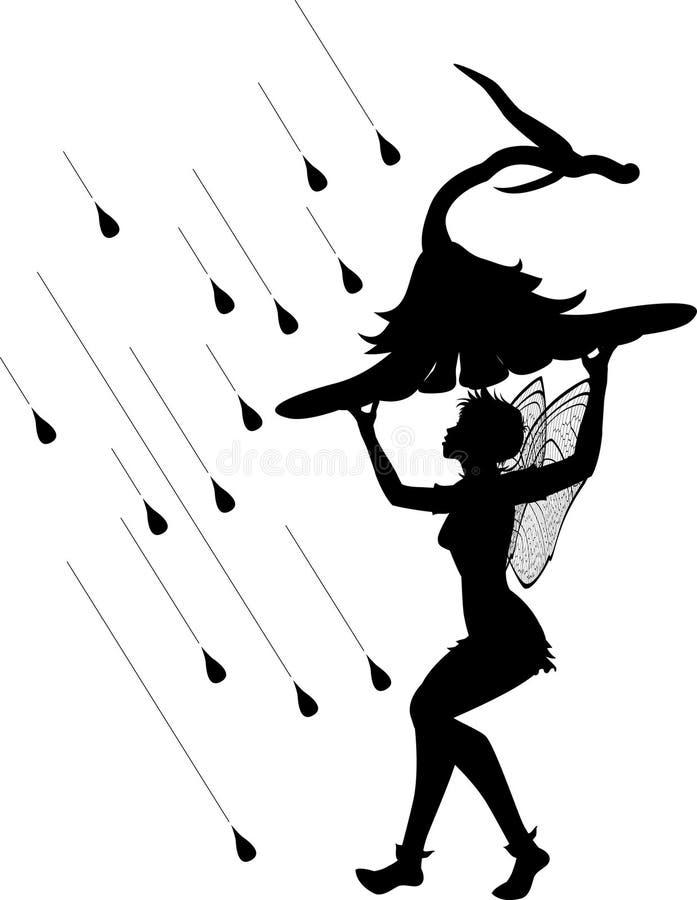 Regen-Fee vektor abbildung