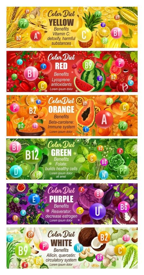 Regenbogenfarbdiät, Vitamine in der Nahrung vektor abbildung
