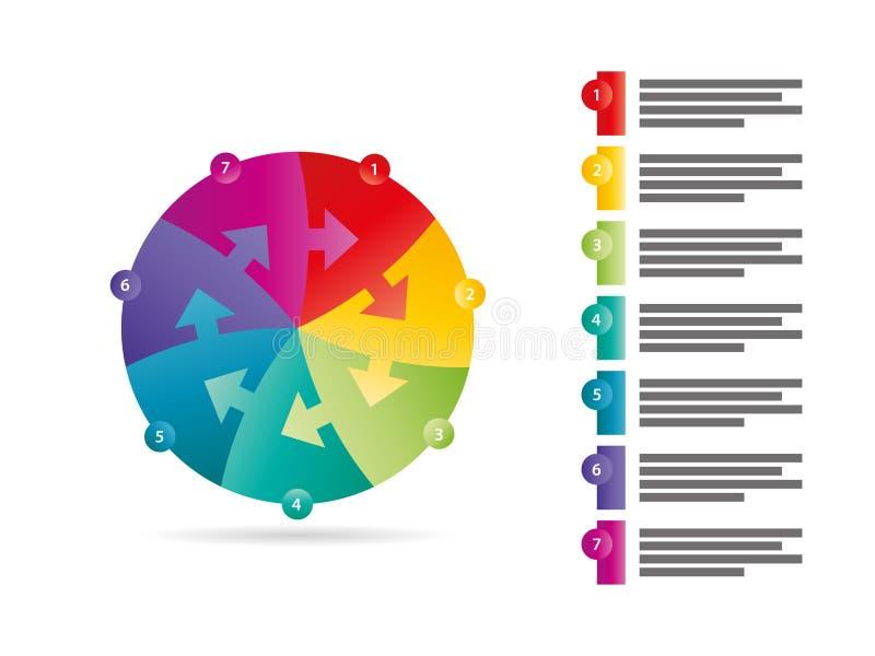 Regenbogenspektrum färbte sieben mit Seiten versehene Vektorgraphikschablone der Pfeilpuzzlespieldarstellung infographic mit erlä vektor abbildung