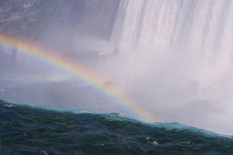 Download Regenboog Over Niagara Falls Stock Foto - Afbeelding bestaande uit outdoors, kloof: 10783764