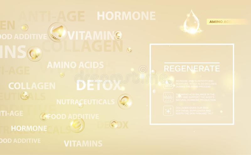 Regenerate cream and Vitamin Label. Concept Skin Care Cosmetic. Sphere bubbles with vitamin letters over the golden royalty free illustration