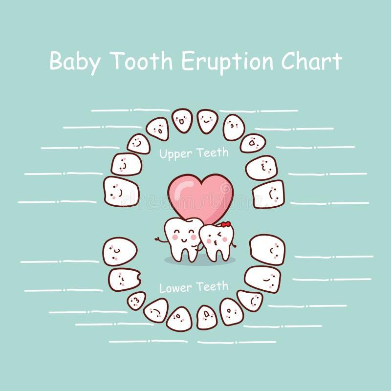 Registro da carta do dente de bebê ilustração stock