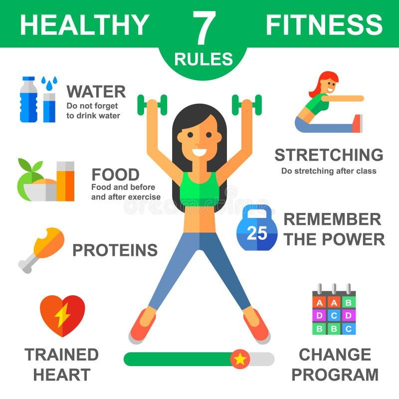 Reglas de forma de vida sana stock de ilustración