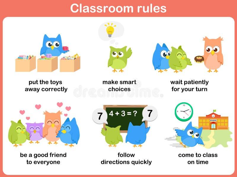 Reglas de la sala de clase para los niños ilustración del vector