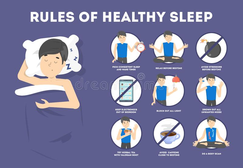 Regler av sund sömn Läggdagsrutin för bra sömn royaltyfri illustrationer