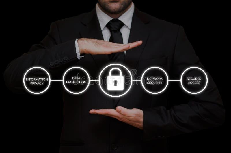 Reglering GDPR för skydd för allmänna data royaltyfri fotografi