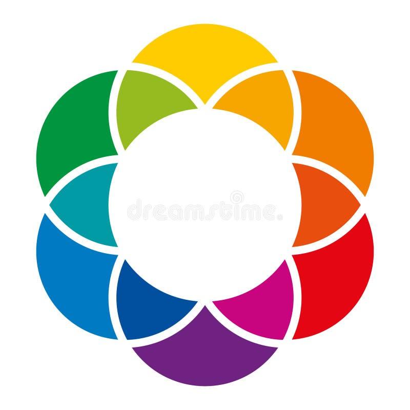 Regnbåge färgat blomma och färghjul royaltyfri illustrationer