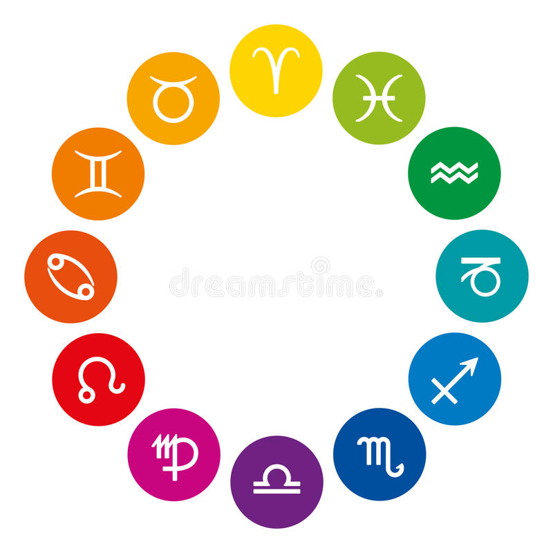 Regnbåge färgat zodiakhjul med astrologiskt tecken stock illustrationer