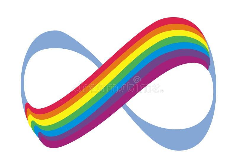 Regnbåge och nummer 8, symboliserar oändligheten, vektorlogo stock illustrationer