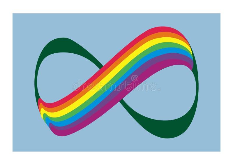 Regnbåge och nummer 8, symboliserar oändligheten, vektorlogo vektor illustrationer