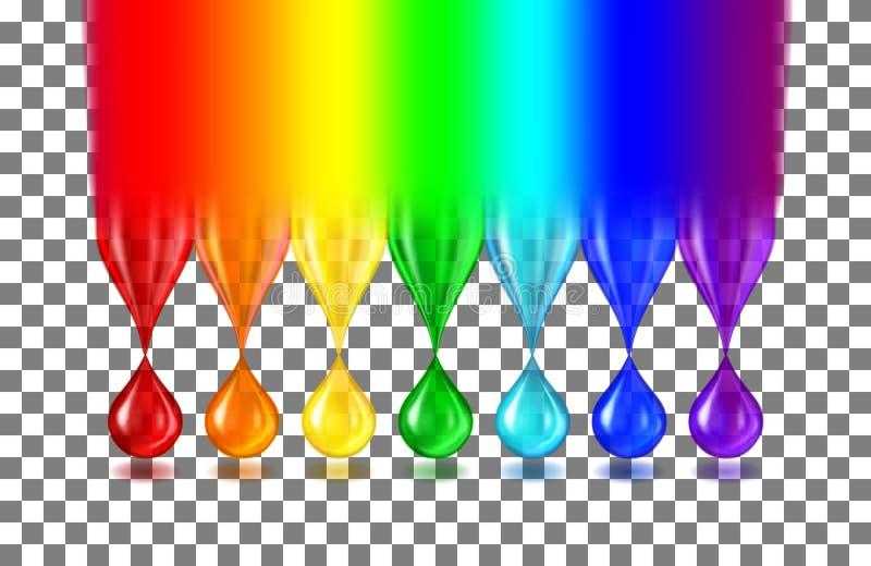 Regnbågefärgdroppar på genomskinligt royaltyfri illustrationer
